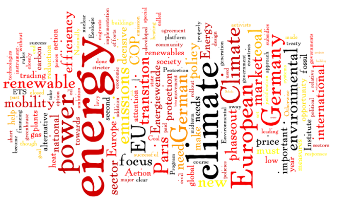 Word Cloud German climate activists