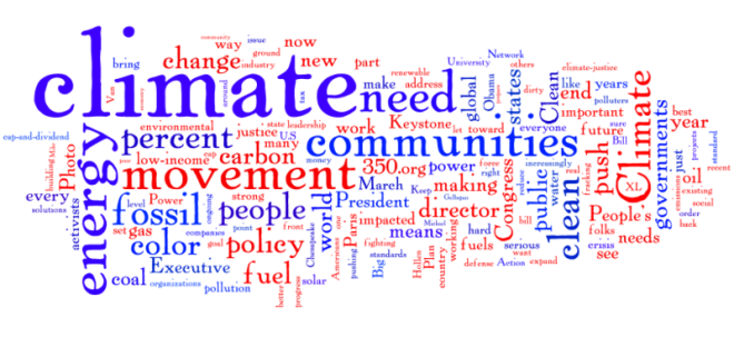 Word Cloud US climate activists